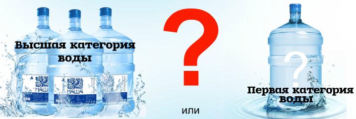 Категории качества питьевой бутилированной воды